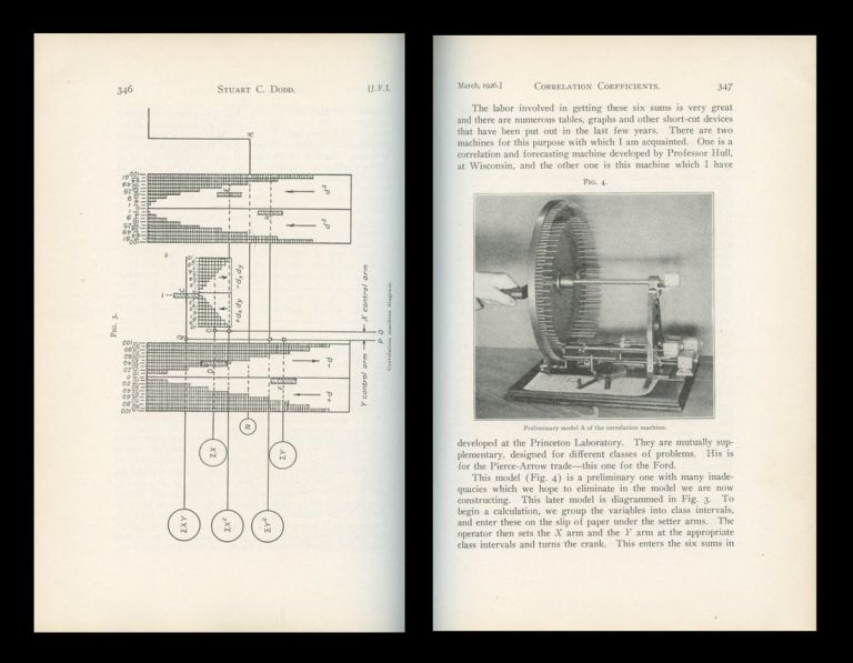 The Applications and Mechanical Calculation of Correlation Coefficients in Journal of the Franklin Institute, Vol. 201, No. 3, 1926, pp 337-350. Stuart C. Dodd.