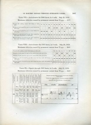 Experimental Researches on the Transmission of Electric Signals through Submarine Cables, Part I. Laws of Transmission through Various Lengths of One Cable (Jenkin, pp. 987-1019) WITH On the Thermal Effects of Fluids in Motion, Part IV (Thomson, pp. 579-591) in Philosophical Transactions of the Royal Society of London, Vol. 152, Part II, 1862