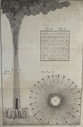 """Experiments and Observations on Electricity, Made at Philadelphia in America. To which are added, Letters and Papers on Philosophical Subjects. The Whole corrected, methodized, improved, and now first collected into one Volume and Illustrated with Copper Plates. [FOURTH & """"MOST IMPORTANT"""" EDITION]"""